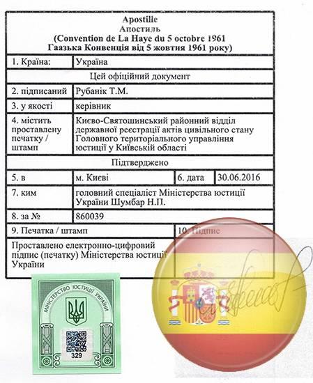 Документы на визу в испанию самостоятельно